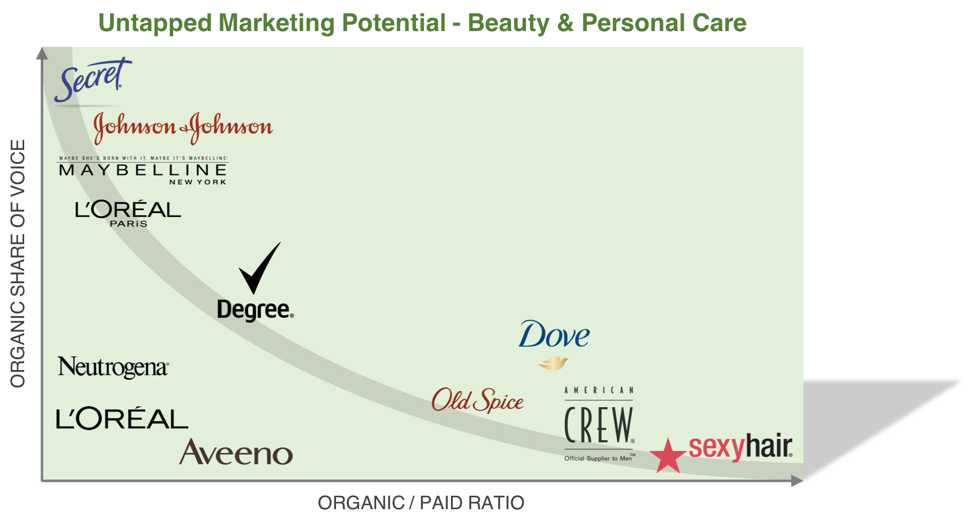 L1_Beauty_Marketing_Potential