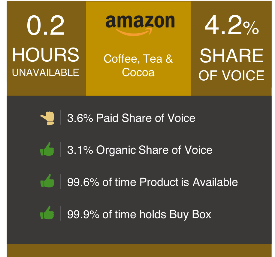 amazon_prime_day_grocery_gourmet_coffee