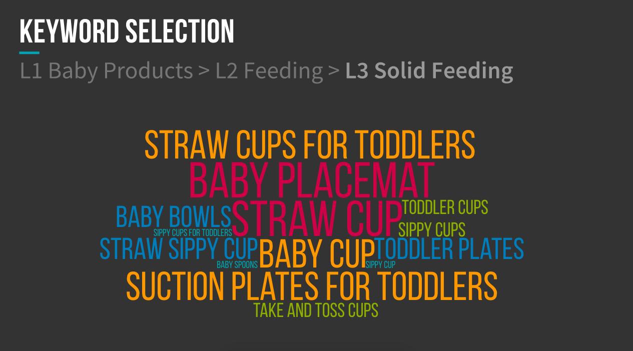 baby_solid_feeding_keywords