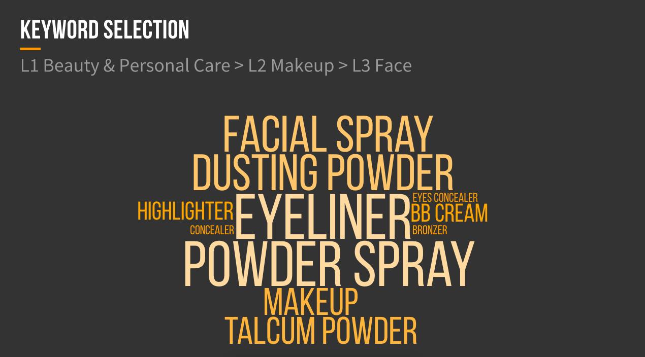 makeup_keywords_amazon