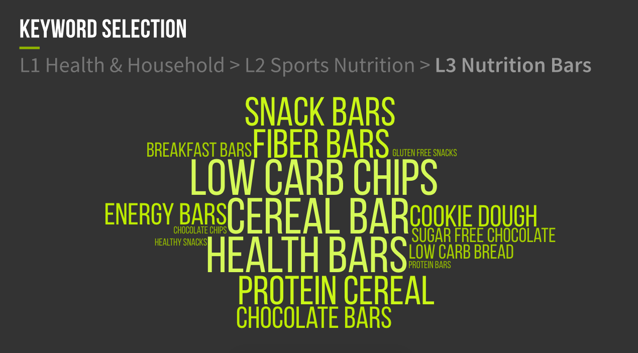 nutrition_bars_amazon_keywords