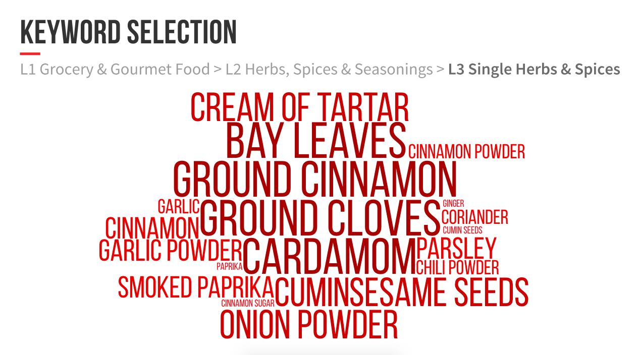 spices_keywords-1